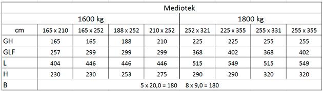 Glaslagersystem Mediotek af Tekimex